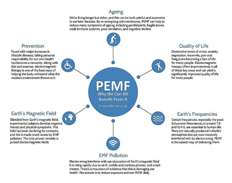 PEMF Healing Blog | PEMF8000 DISCOVERY: pemf device