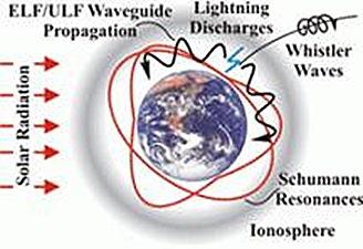 pemf.pemf400o.pulsed electromatic field, pemf device